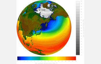 Simulation of Earth's climate.
